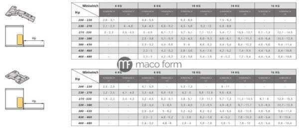 Miniwinch-tabele-vertikala_900x389